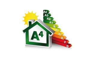 Classe Energetica A4